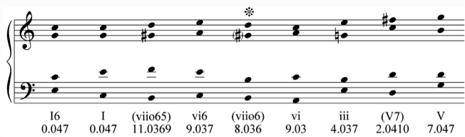 Bach melody - middle constraint
